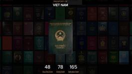 Hộ chiếu 'quyền lực' thế giới: Singapore số 1, Việt Nam thứ 78