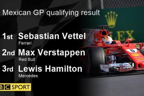Sebastian Vettel giành pole chặng F1 Mexico GP