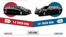 So sánh cặp limousine chống đạn của Tổng thống Mỹ và Nga