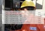 Chuẩn bị áp giá điện mới: 6 mức giá, dùng nhiều chịu giá đắt