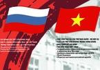 Việt - Nga triển lãm kỷ niệm 100 năm cách mạng Tháng Mười Nga