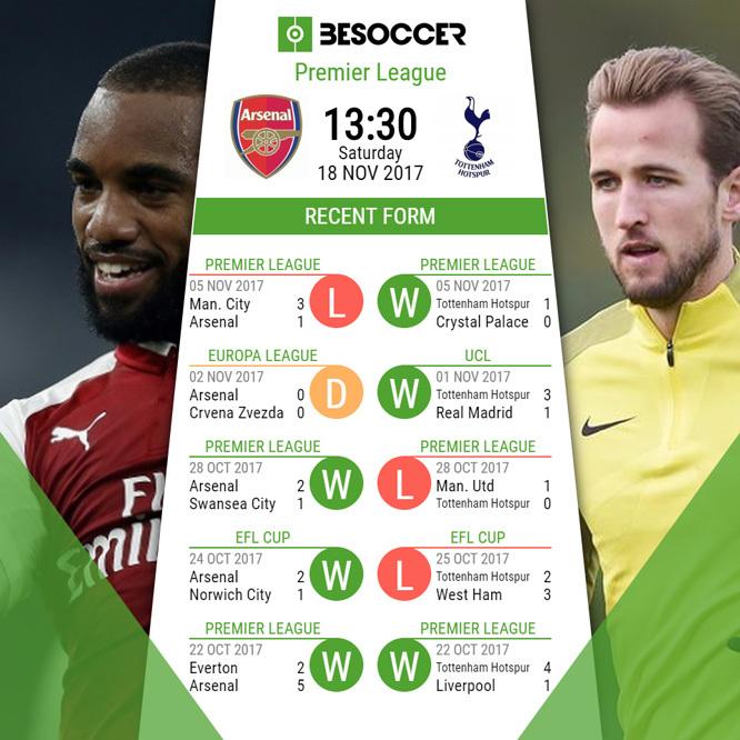 Tottenham đang có phong độ tốt hơn Arsenal - ảnh 1