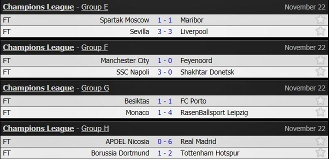 Man City thắng trận thứ 5 liên tiếp ở Champions League