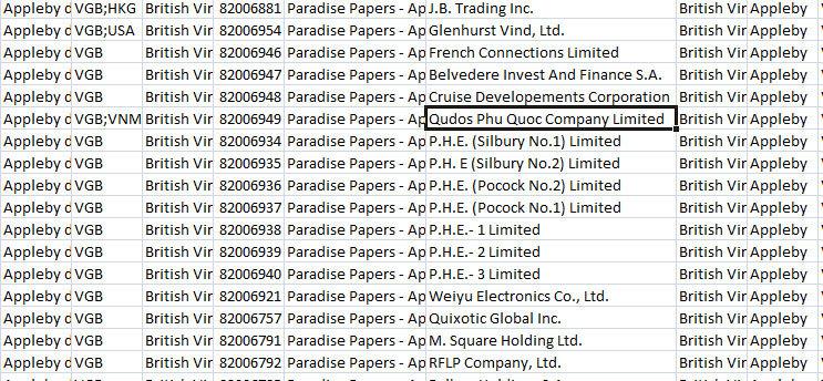 Hồ sơ Paradise,Hồ sơ Panama,Paradise Papers,Panama Papers