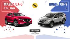 Mazda CX-5 và Honda CR-V: Cuộc đua song mã phân khúc crossover