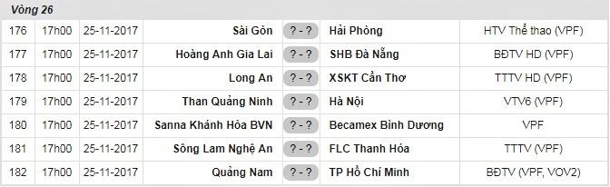 Than Quảng Ninh bỏ túi 1,6 tỷ nếu thắng Hà Nội