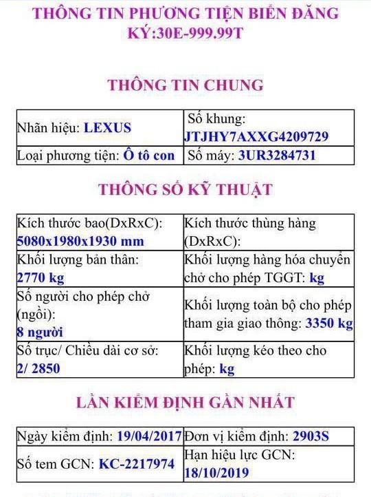 """Thực hư 2 ô tô trùng biển """"siêu đẹp"""" 99999 tại Hà Nội"""