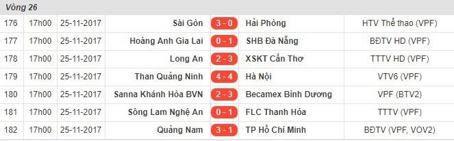 V-League 2017,Than Quảng Ninh,Hà Nội FC,Quảng Nam,FLC Thanh Hóa,Lịch thi đấu V-League,Kết quả V-League