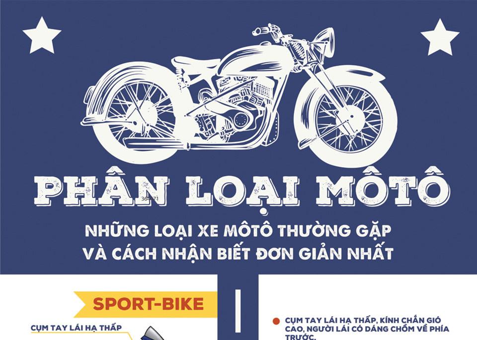 Những loại xe môtô thường gặp và cách nhận biết