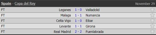 Bale tái xuất, Real bị đội bóng 'chiếu dưới' cầm chân