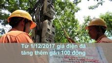 Treo lỗ hơn 9.600 tỷ: Tiếp tục tăng giá điện để bù đắp