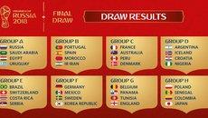 Bốc thăm World Cup 2018: Bồ Đào Nha đại chiến TBN, Anh đấu Bỉ