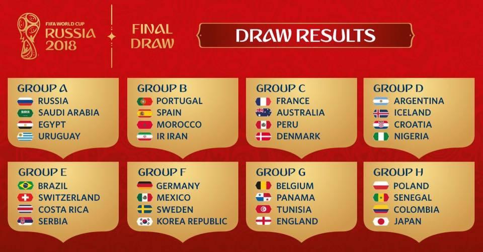 Lịch thi đấu giải vô địch bóng đá world cup 2018 tại Nga