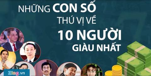 Góp tài sản, 10 người giàu nhất Việt Nam sẽ mua được những gì?
