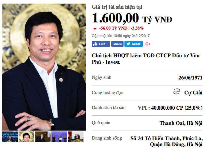 Dằn túi 2.000 tỷ, đại gia Tô Như Toàn tiền đến từ đâu