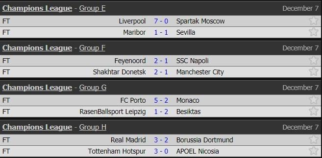 Man City và Pep Guardiola đã biết... thua
