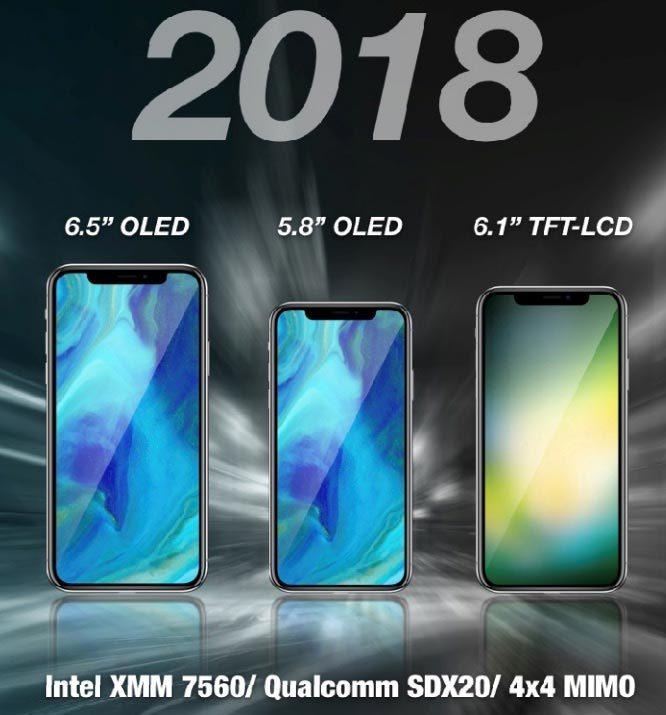 iPhone 2018,Apple,iPhone,smartphone