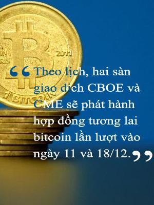 bitcoin,tiền ảo bitcoin,đầu tư bitcoin,mua bitcoin,giá bitcoin