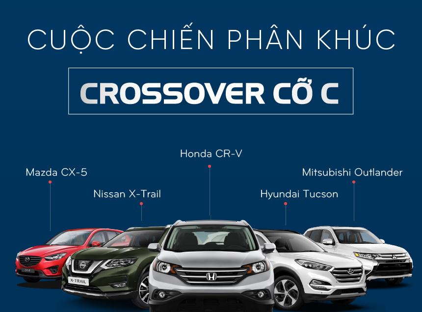 Phân khúc Crossover tại Việt Nam: Chạy đua giảm giá, ra xe mới