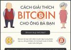 Cách giải thích bitcoin mà ông bà bạn cũng có thể hiểu