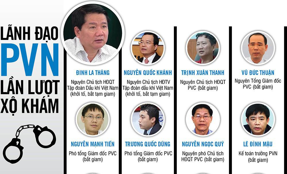 Danh sách lãnh đạo PVN bị bắt vì dính sai phạm cùng ông Đinh La Thăng