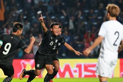 U23 Thái Lan 2-1 U23 Nhật Bản