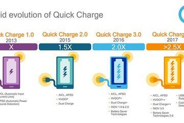 Chip Snapdragon 845 sẽ giúp Galaxy S9 sạc nhanh chưa từng thấy