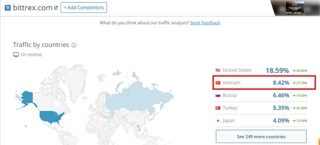 Người Việt vô địch thế giới truy cập vào các website tiền ảo đa cấp