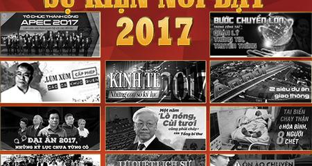 Sự kiện nổi bật năm 2017
