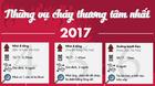 7 vụ cháy thương tâm nhất năm 2017