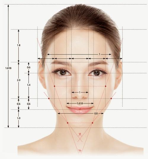 Làm sao có gương mặt thanh tú với mắt đẹp, mũi cao?