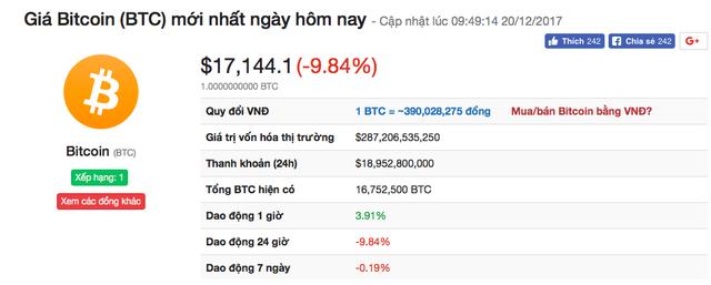 'ATM bitcoin' xuất hiện ở Sài Gòn: Mua tiền ảo dễ như mua kẹo