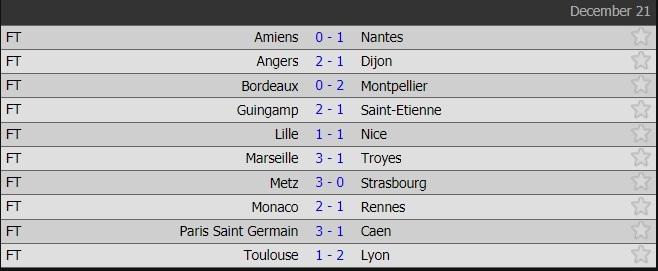 Mbappe và Cavani 'lên đồng', PSG tiếp tục vô đối ở Ligue 1