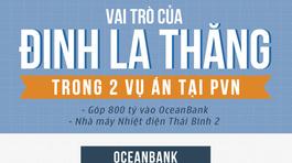 Vai trò ông Đinh La Thăng trong 2 vụ án ngành dầu khí