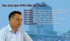 Tân Chủ tịch Dầu khí: Từ Bí thư tỉnh ủy đến sếp lớn tập đoàn