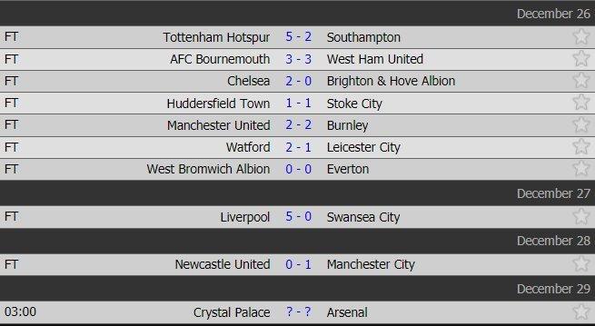 Man City,Pep Guardiola,Newcastle,Link xem trực tiếp bóng đá