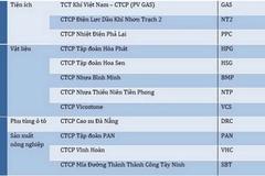 GAS, PVI, NT2 vào Top 50 công ty niêm yết tốt nhất 2017