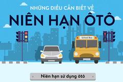 Ô tô quá niên hạn: Bị phạt 4-6 triệu đồng, tước giấy phép lái xe