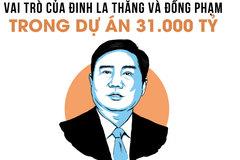Ông Đinh La Thăng có sai phạm gì trong dự án 31.000 tỷ?