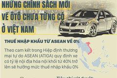 Những chính sách chưa từng có về ô tô ở Việt Nam năm 2018