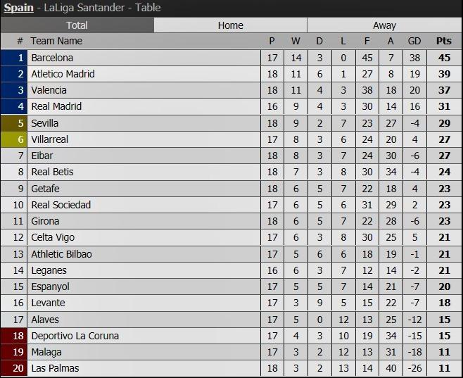 Diego Costa,Atletico Madrid,Getafe,kết quả bóng đá
