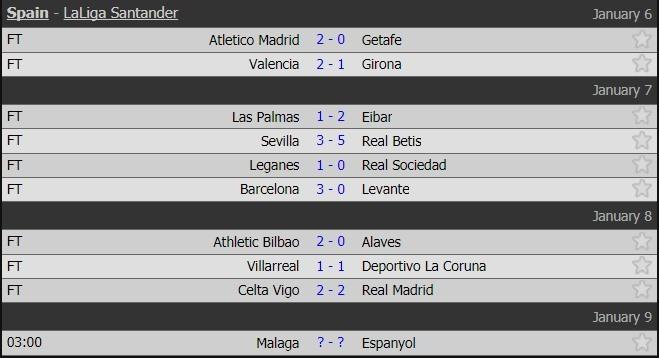 Bale bùng nổ, Real vẫn mất điểm vì Ronaldo