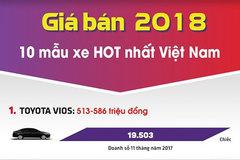 Giá bán 10 xe ô tô hot nhất thị trường Việt Nam năm 2018