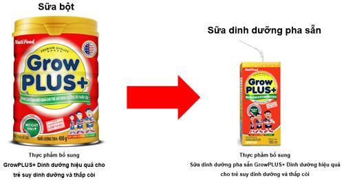 Hiểu đúng về sữa bột và sữa bột dinh dưỡng pha sẵn