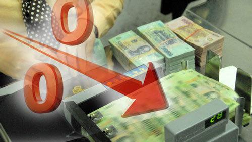 lãi suất,lãi suất cho vay,ngân hàng,nợ xấu,Ngân hàng Nhà nước