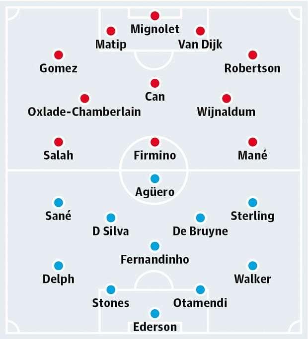 Liverpool,Man City,Klopp,Guardiola