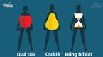 Hình dáng cơ thể tiết lộ nhiều bí mật về sức khỏe