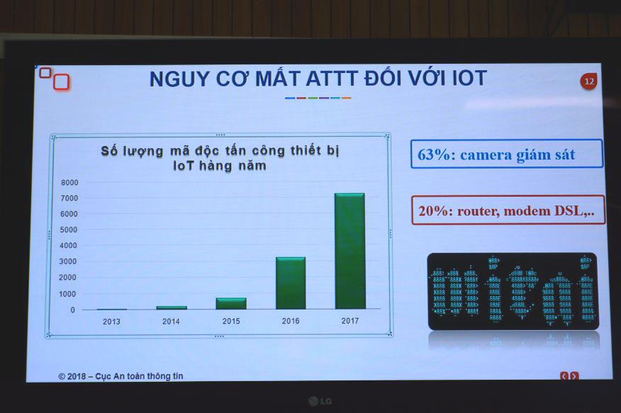 An toàn thông tin,IoT,An ninh mạng,Internet of Things,Bảo mật,Hacker