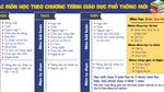 Công bố dự thảo 20 chương trình môn học phổ thông mới