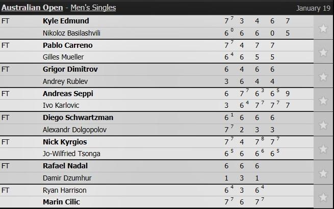Rafael Nadal 'tốc hành' vào vòng 4 Australia Mở rộng